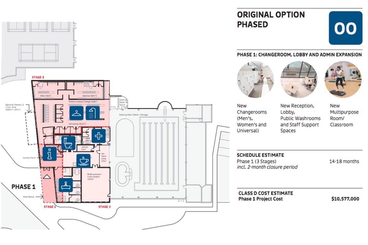 'Option 00' is one of two options being considered for the next phase of the Ravensong Aquatic Centre expansion plans. (RDN illustration)